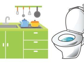 川口市のトイレ,キッチンの水漏れ